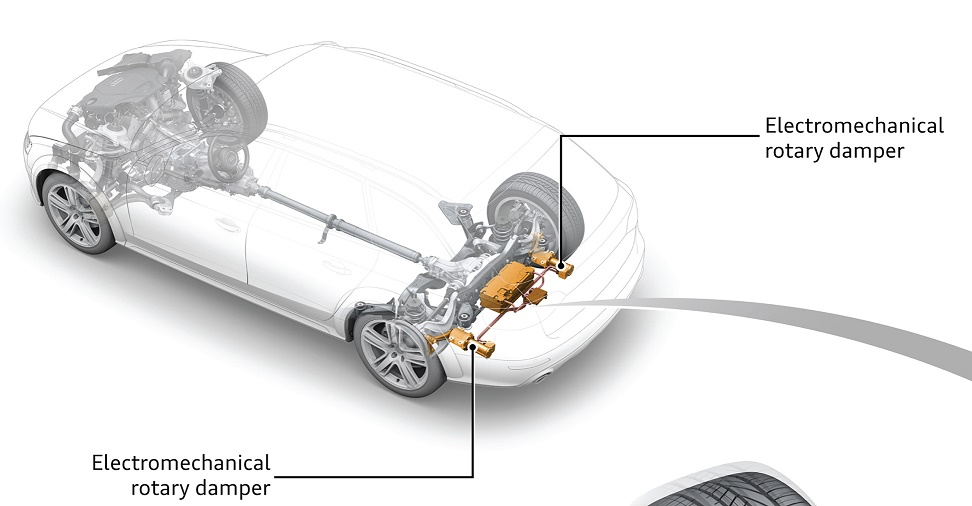 Electromechanical rotary damper