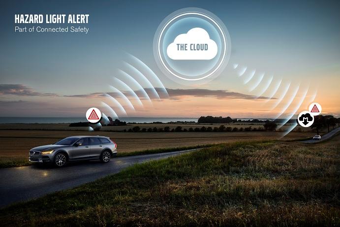 Hazard light alert with graphics